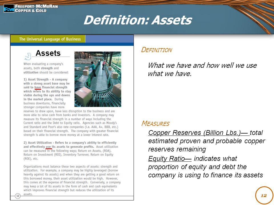 Definition: Assets Assets Definition