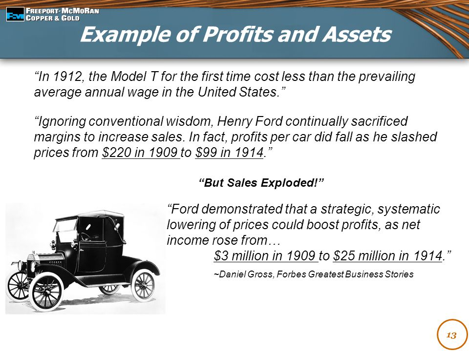 Example of Profits and Assets