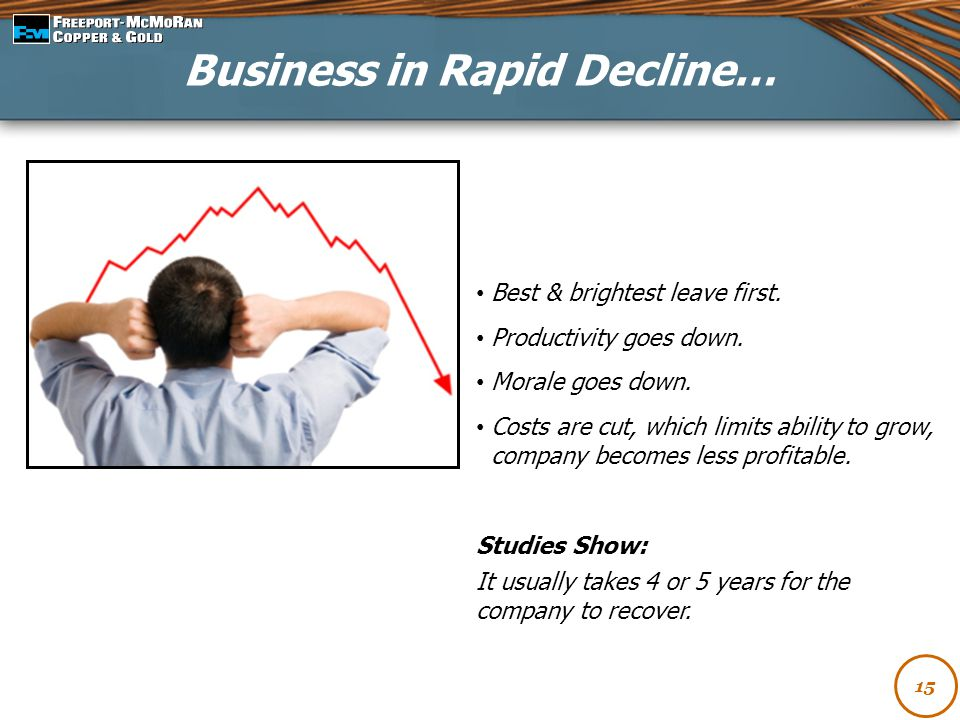 Business in Rapid Decline…