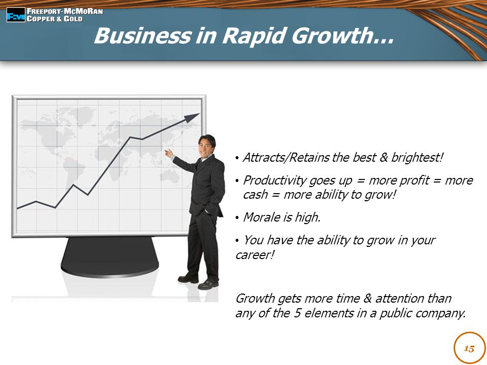 Business in Rapid Growth…