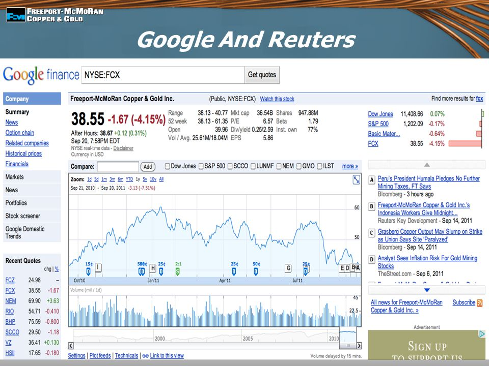 Google And Reuters http://www.bloomberg.com/news/2011-05-11/u-s-stock-futures-climb-before-trade-data-johnson-johnson-cisco-rise.html.