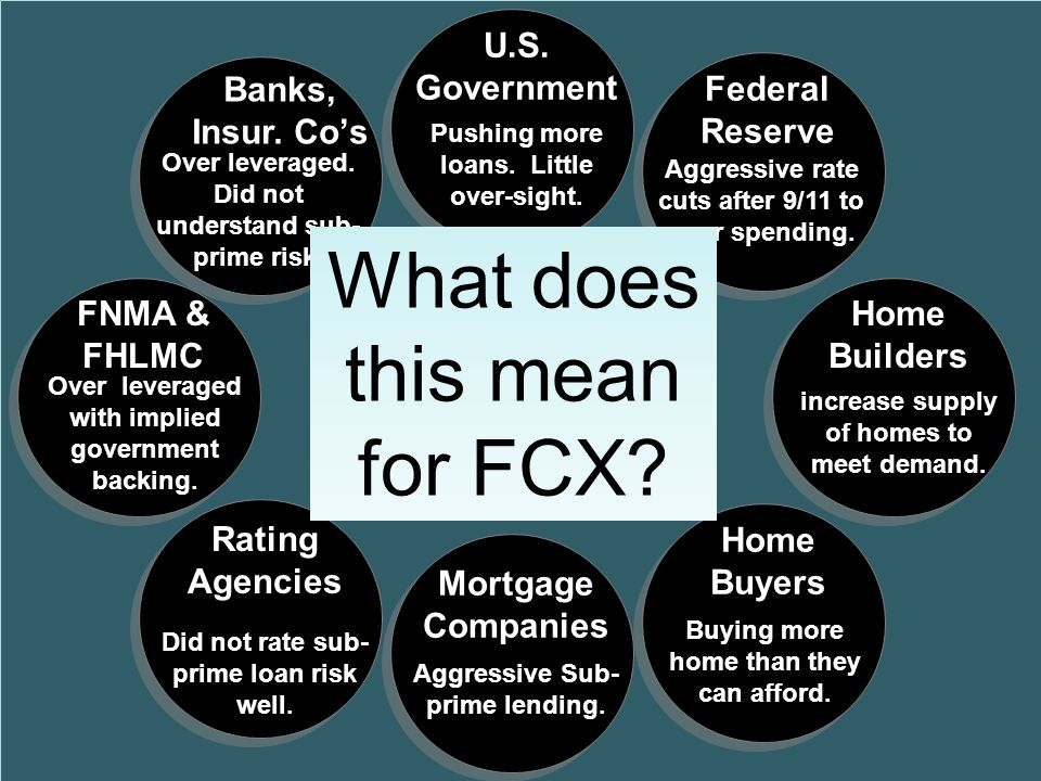 What does this mean for FCX