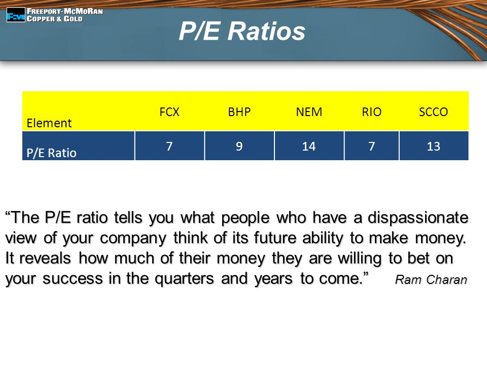 P/E Ratios Element. FCX. BHP. NEM. RIO. SCCO. P/E Ratio. 7. 9. 14. 13.