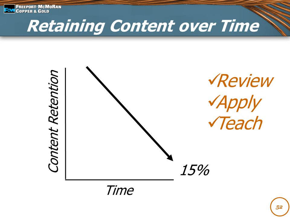 Retaining Content over Time