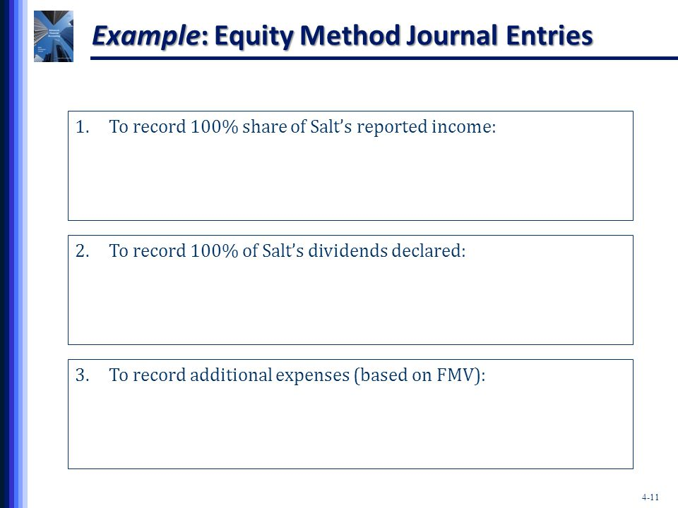Example: Equity Method Journal Entries