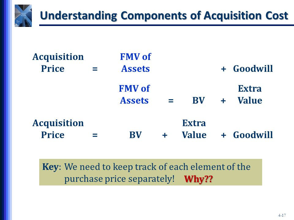 Understanding Components of Acquisition Cost