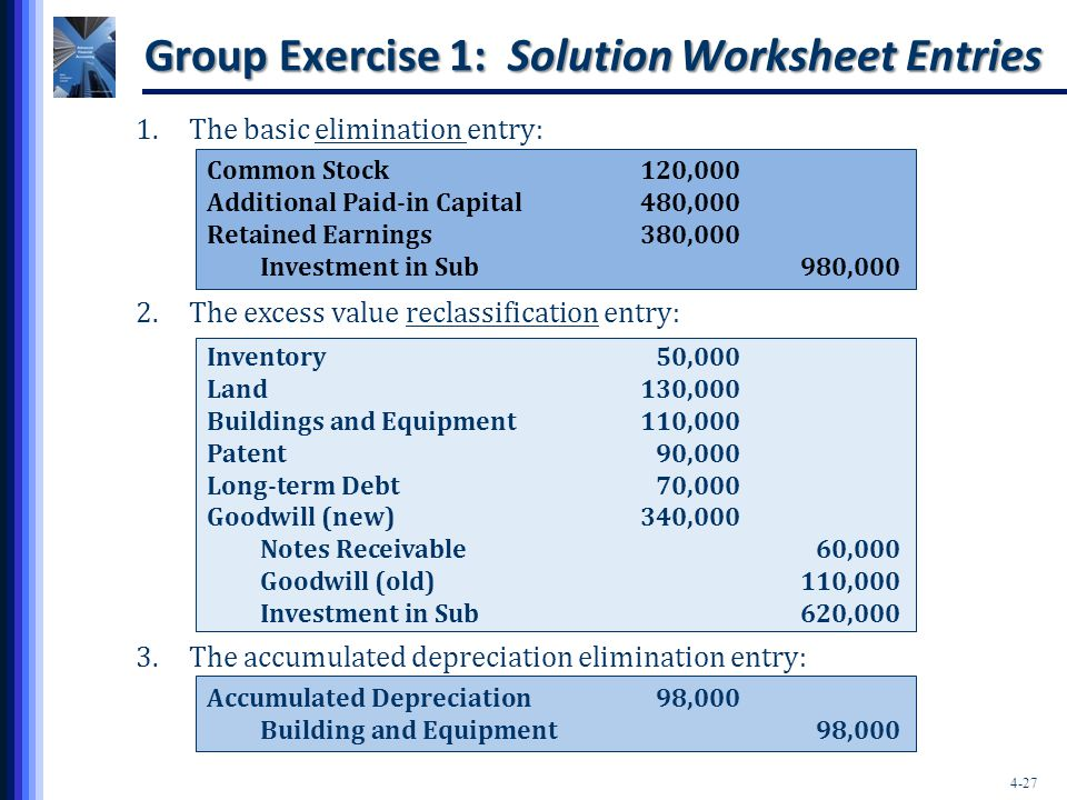 Group Exercise 1: Solution Worksheet Entries