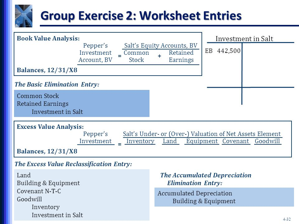 Group Exercise 2: Worksheet Entries