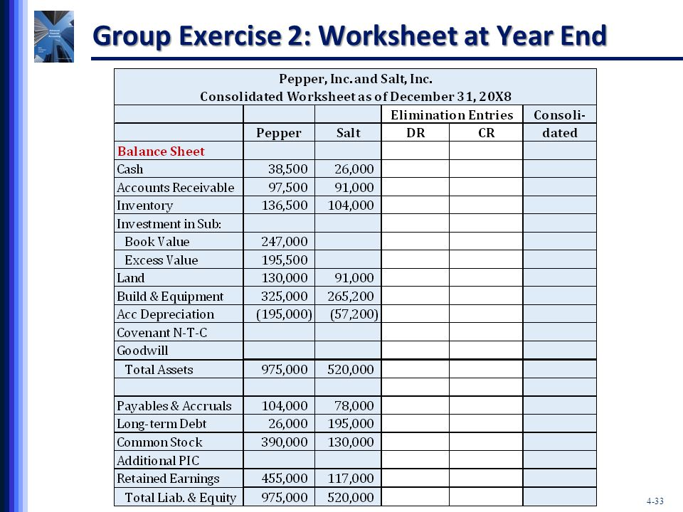 Group Exercise 2: Worksheet at Year End