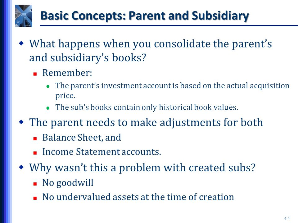 Basic Concepts: Parent and Subsidiary
