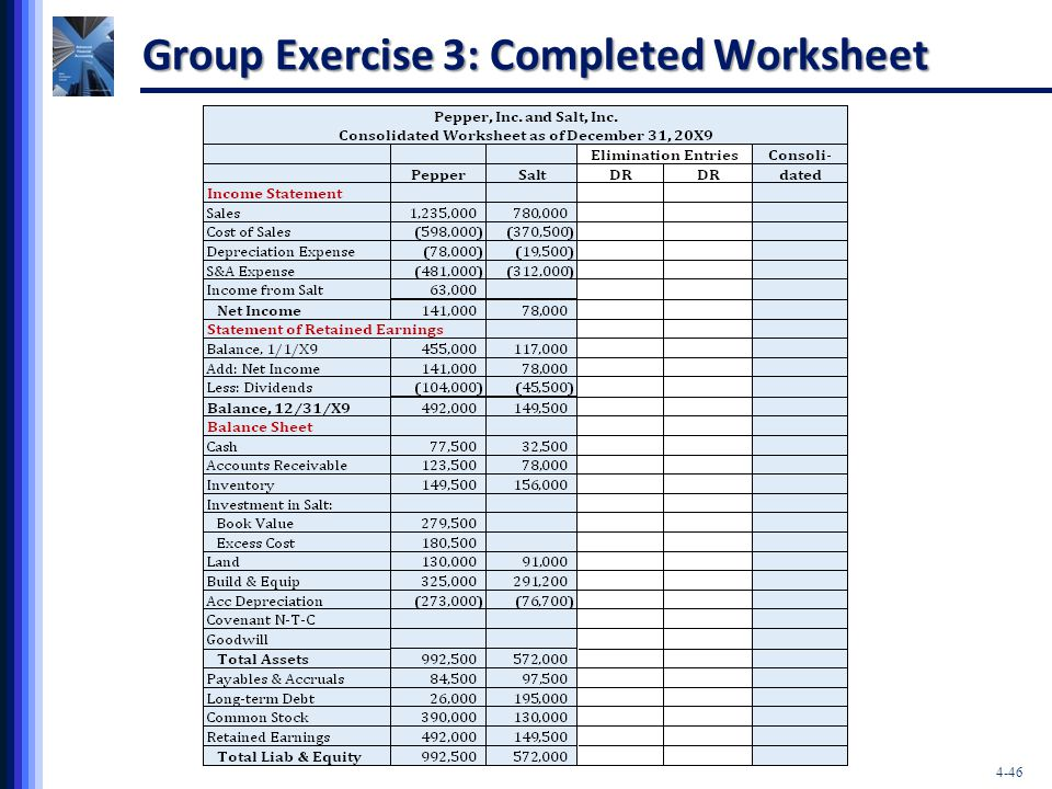 Group Exercise 3: Completed Worksheet