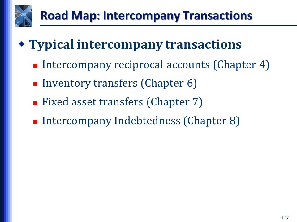 Road Map: Intercompany Transactions