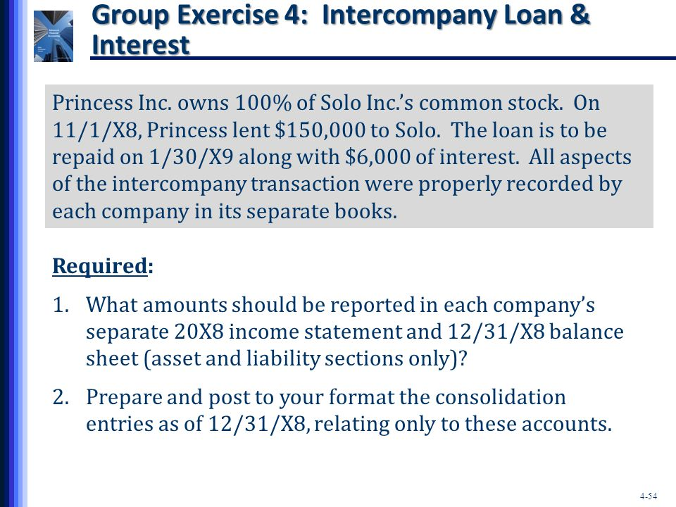 Group Exercise 4: Intercompany Loan & Interest