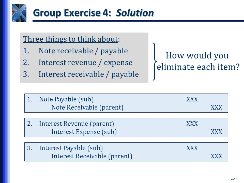 Group Exercise 4: Solution
