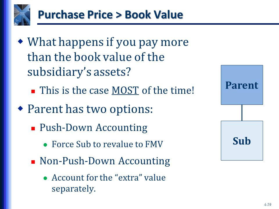 Purchase Price > Book Value
