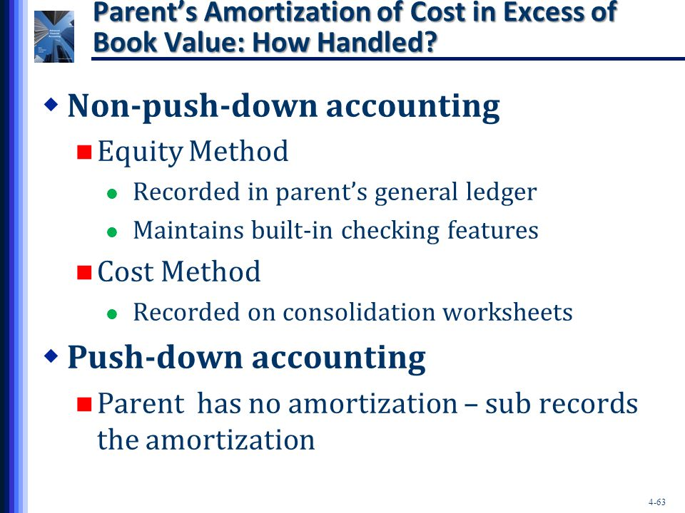 Parent's Amortization of Cost in Excess of Book Value: How Handled
