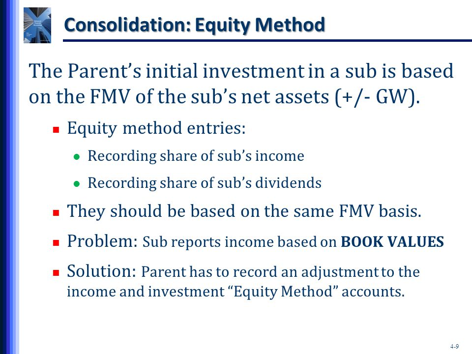 Consolidation: Equity Method
