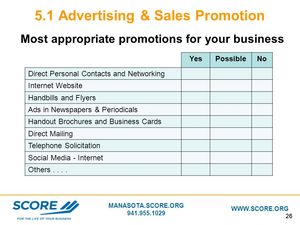 5.1 Advertising & Sales Promotion