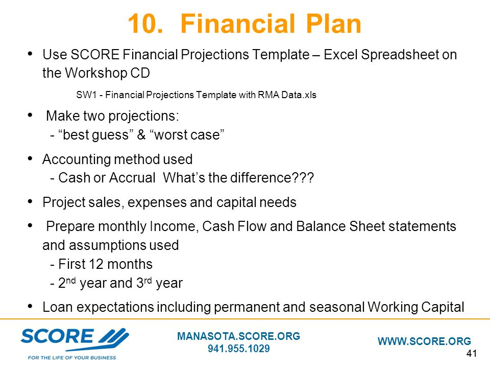 Building your business plan ppt download for Score financial templates