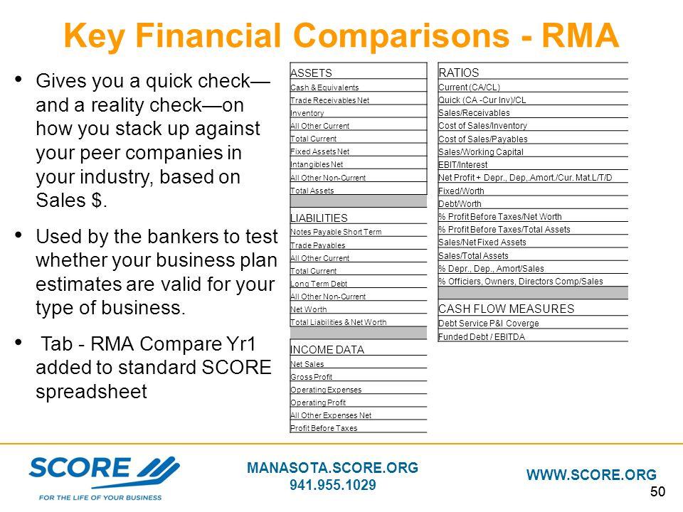Key Financial Comparisons - RMA