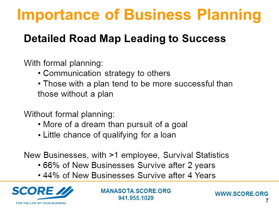 The Importance of Planning in an Organization