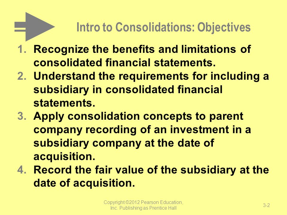 Intro to Consolidations: Objectives