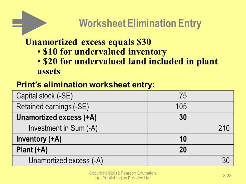 Worksheet Elimination Entry
