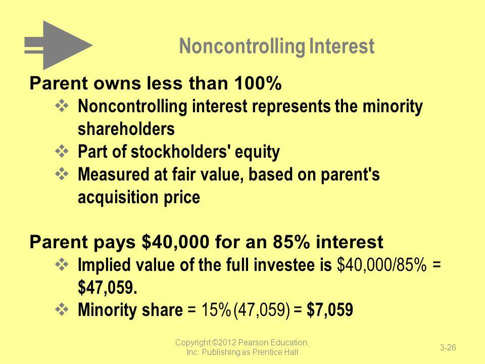 Noncontrolling Interest