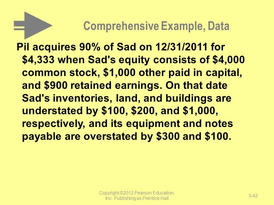 Comprehensive Example, Data