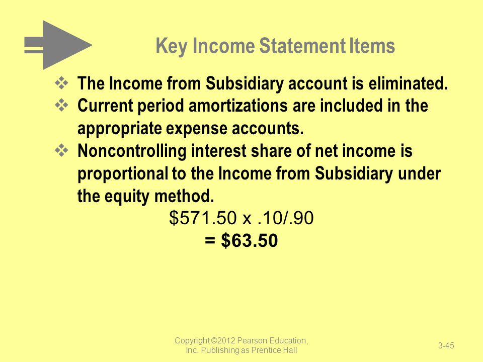 Key Income Statement Items