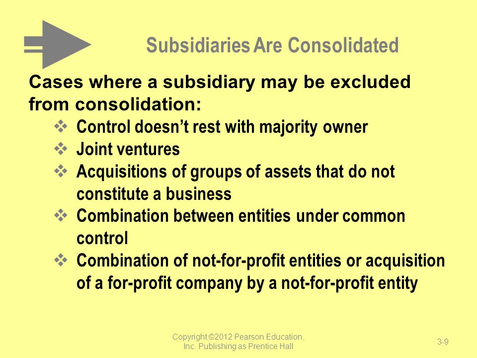 Subsidiaries Are Consolidated