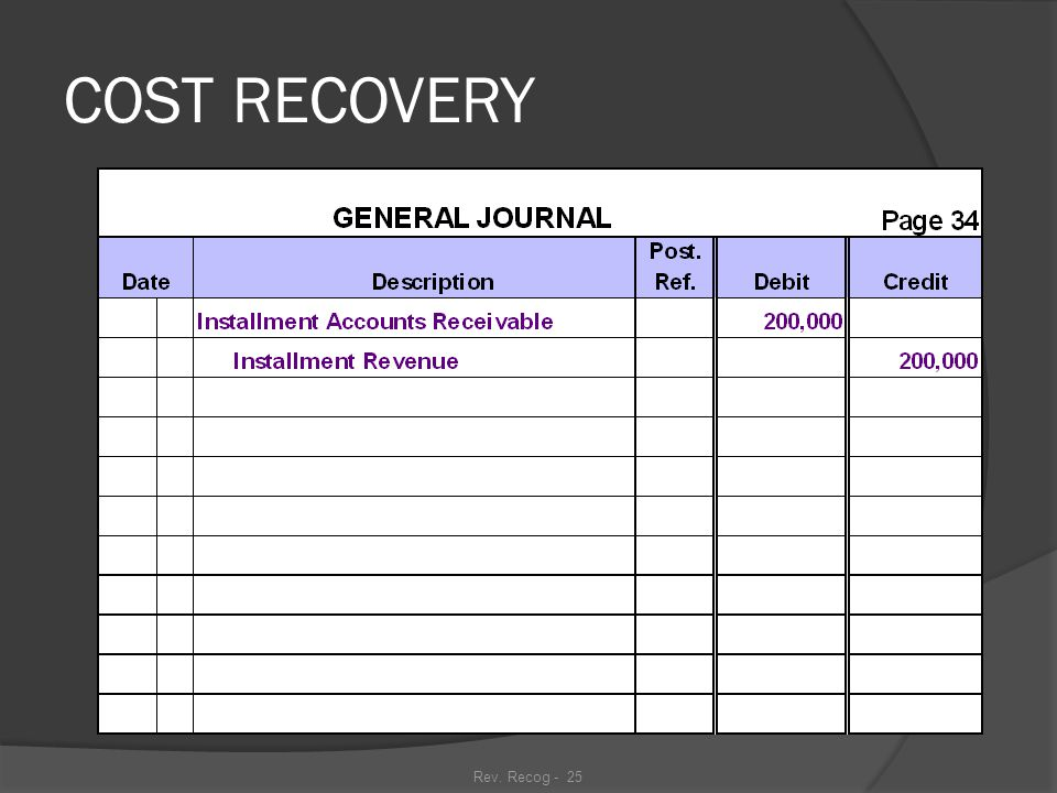COST RECOVERY 29 29 29 29