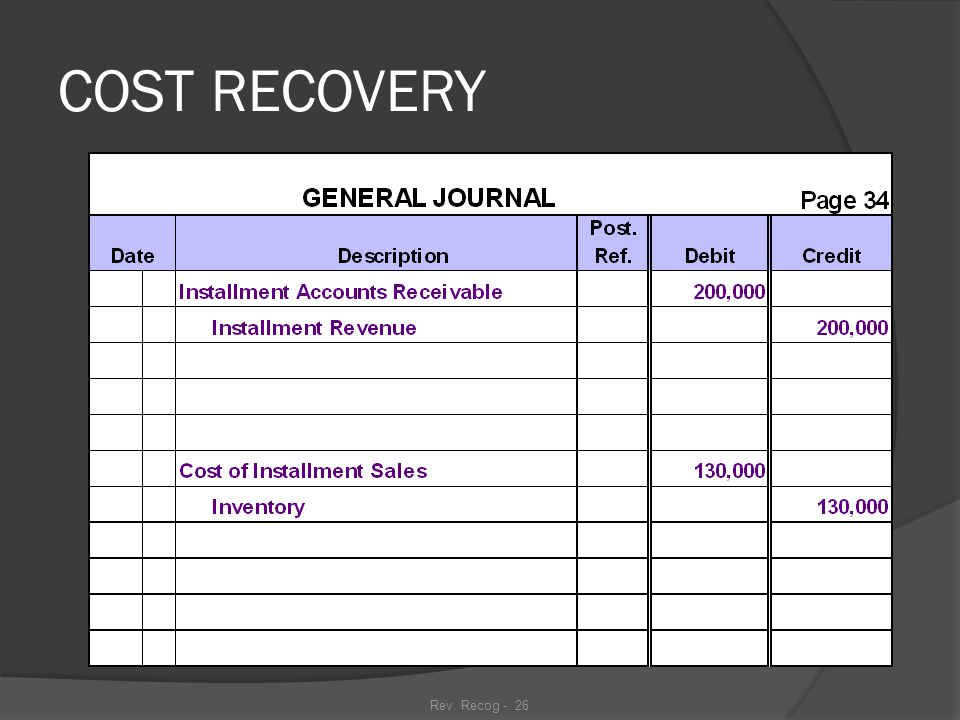 COST RECOVERY 30 30 30 30