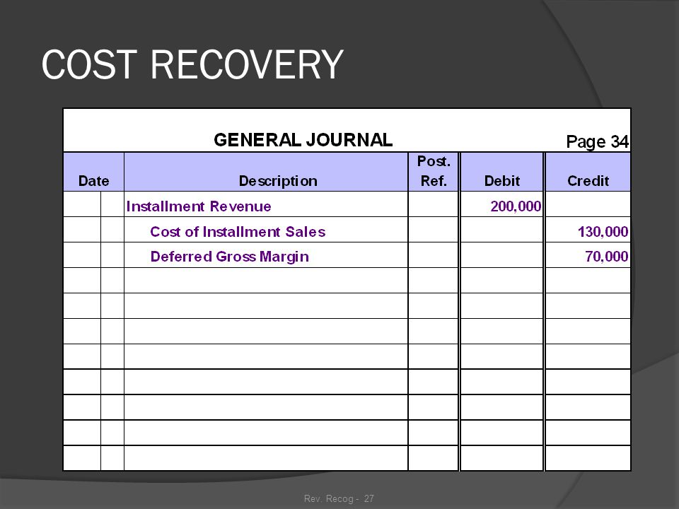COST RECOVERY 31 31 31 31