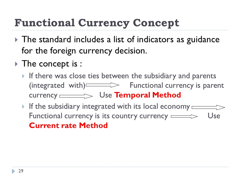 Functional Currency Concept