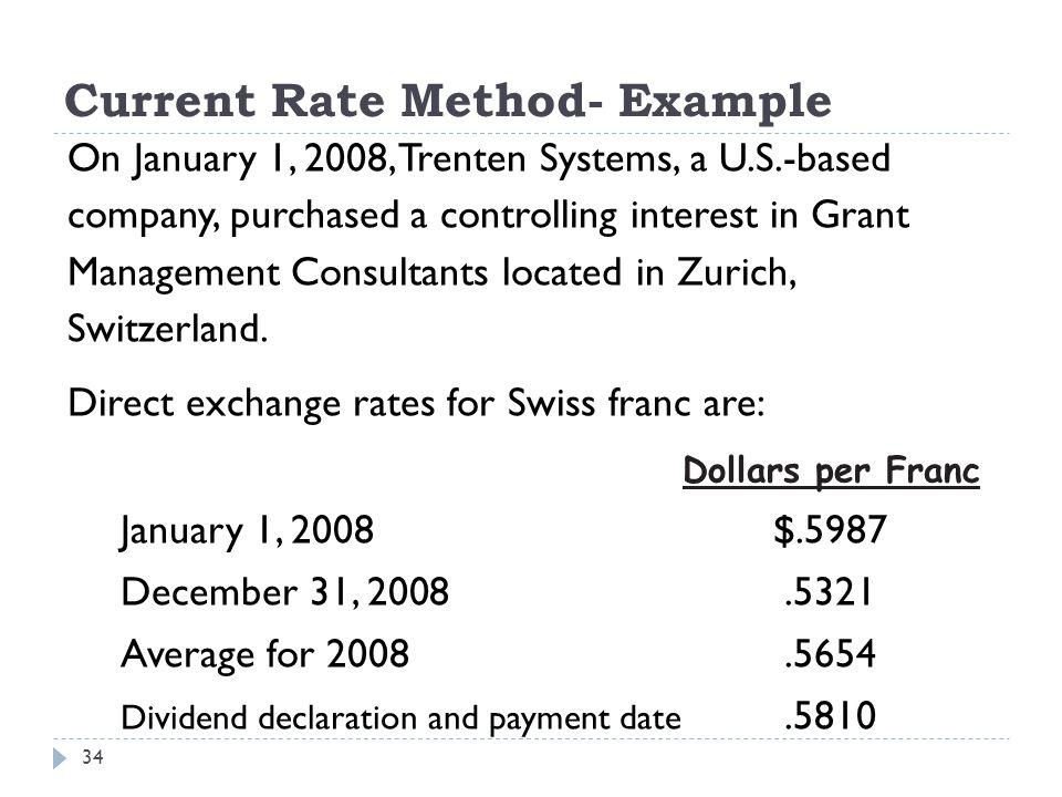 Current Rate Method- Example
