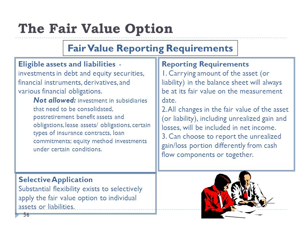 Fair Value Reporting Requirements