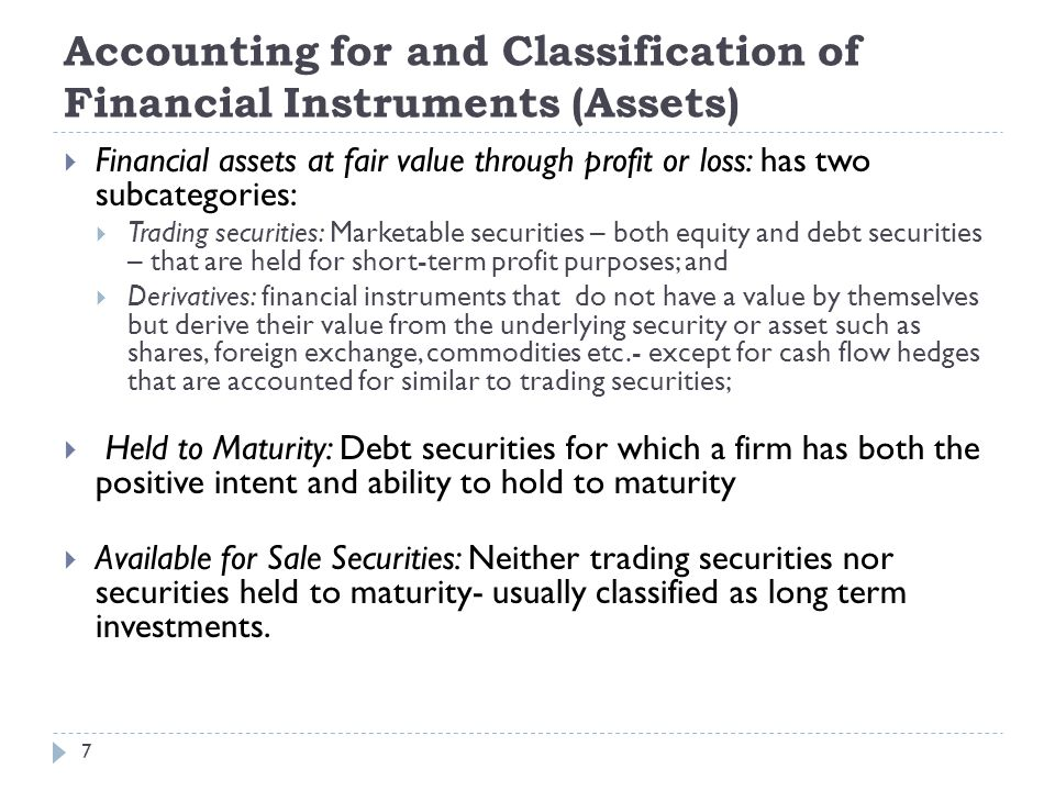Accounting for and Classification of Financial Instruments (Assets)