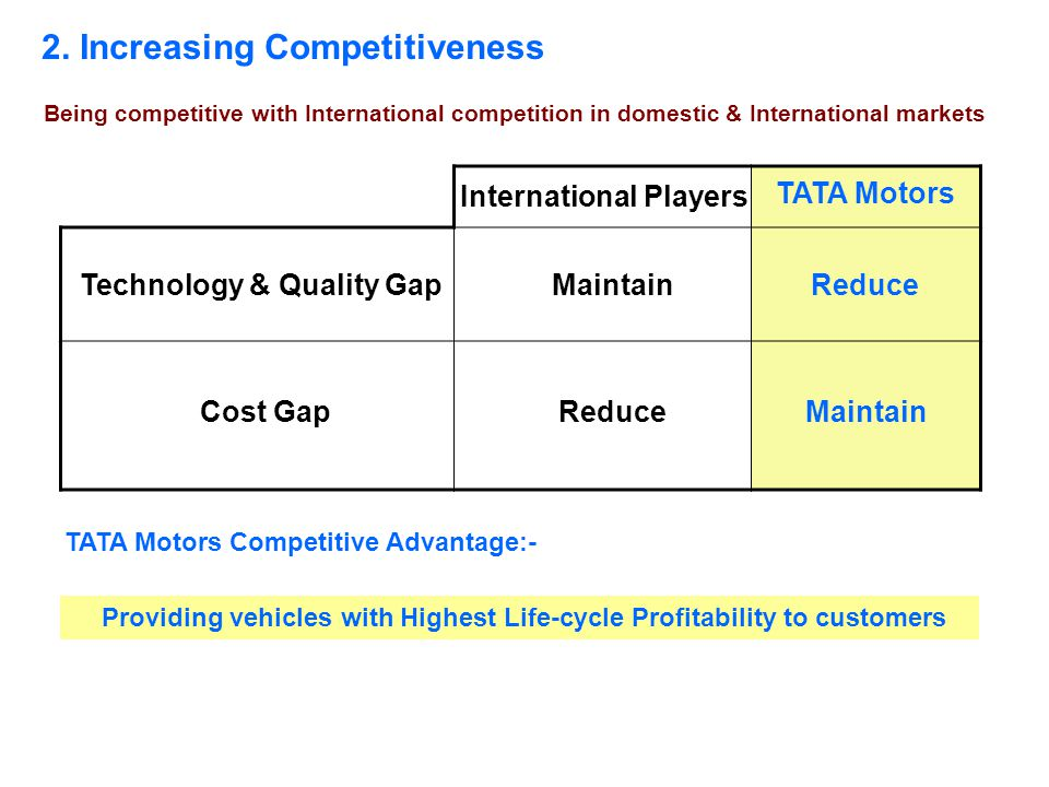 2. Increasing Competitiveness