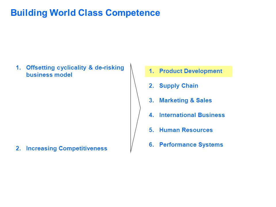 Building World Class Competence