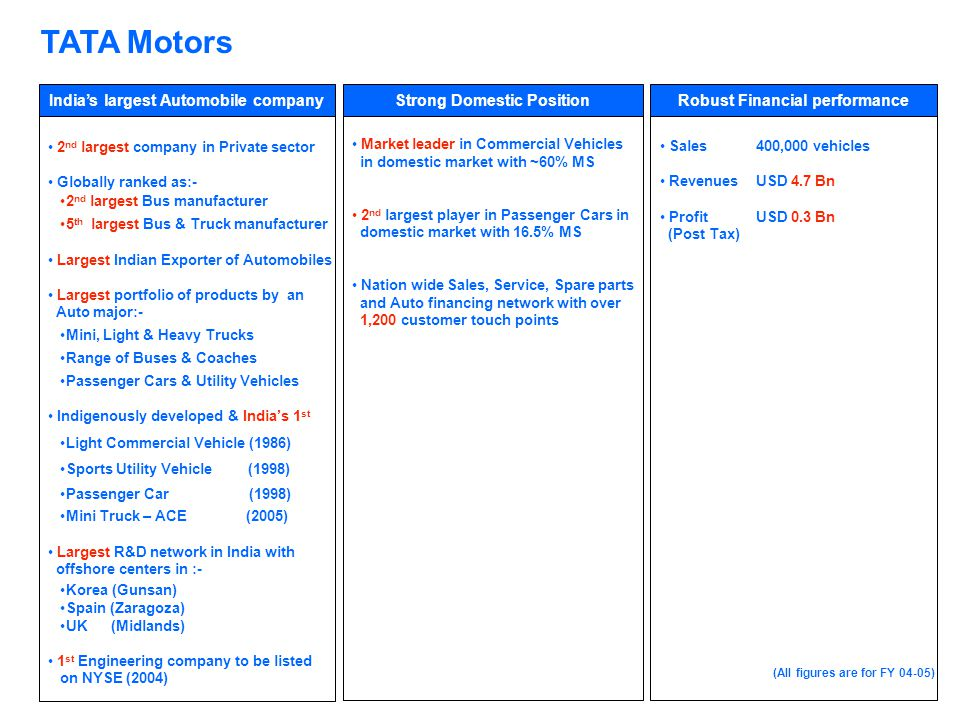 TATA Motors India's largest Automobile company