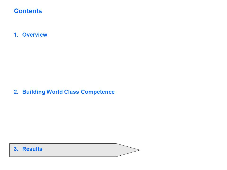 Contents Overview Building World Class Competence Results