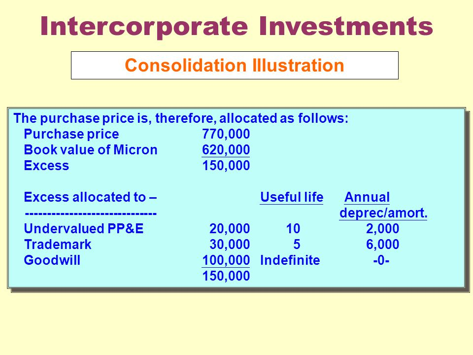 Intercorporate Investments Consolidation Illustration
