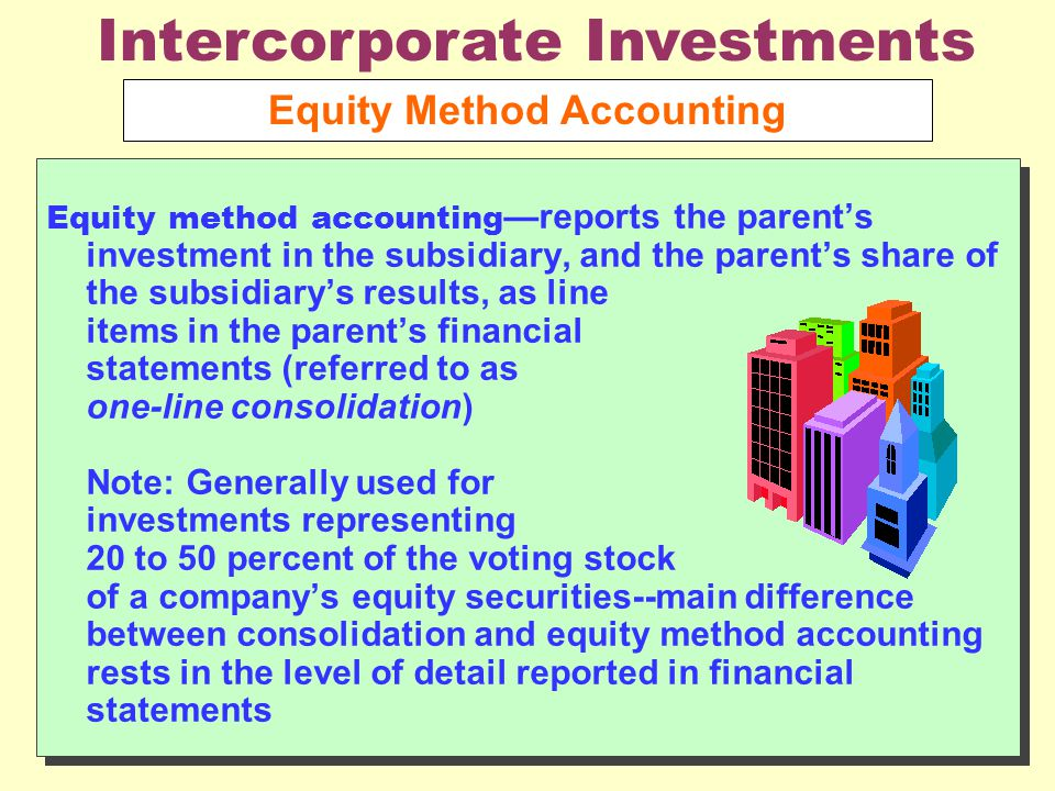 Intercorporate Investments Equity Method Accounting