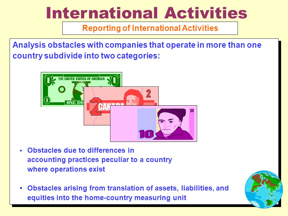 International Activities Reporting of International Activities