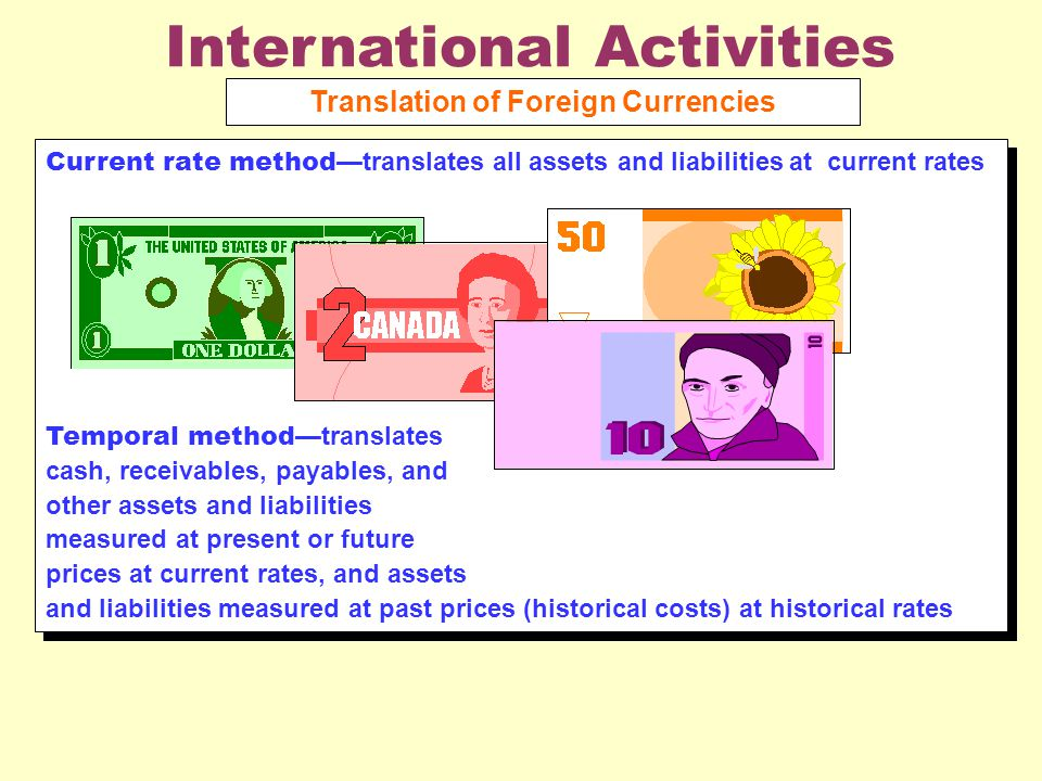International Activities Translation of Foreign Currencies