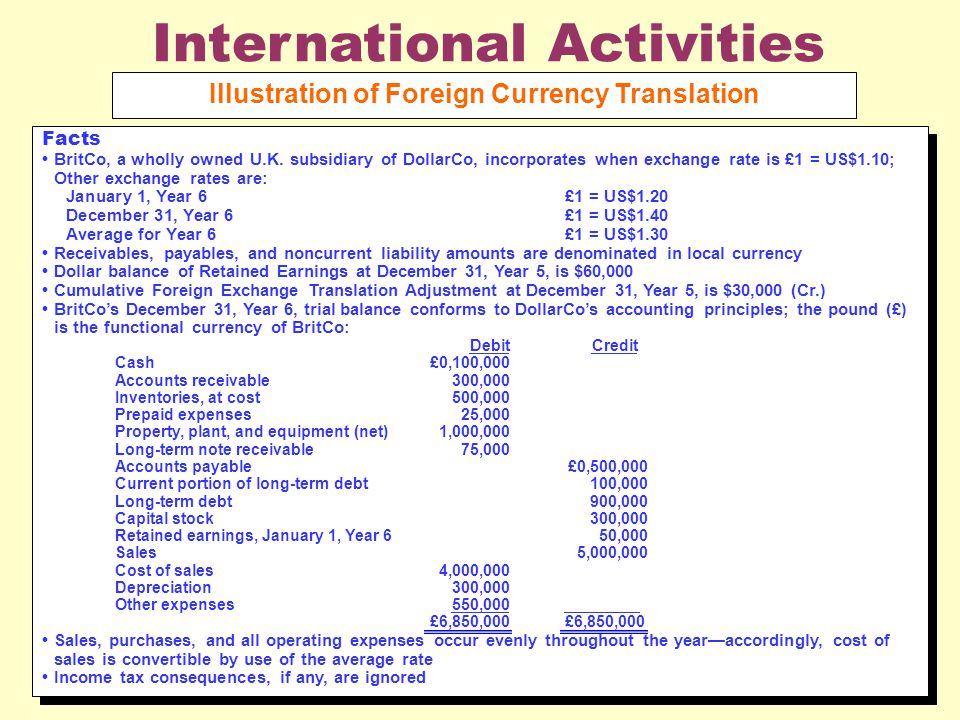 International Activities Illustration of Foreign Currency Translation