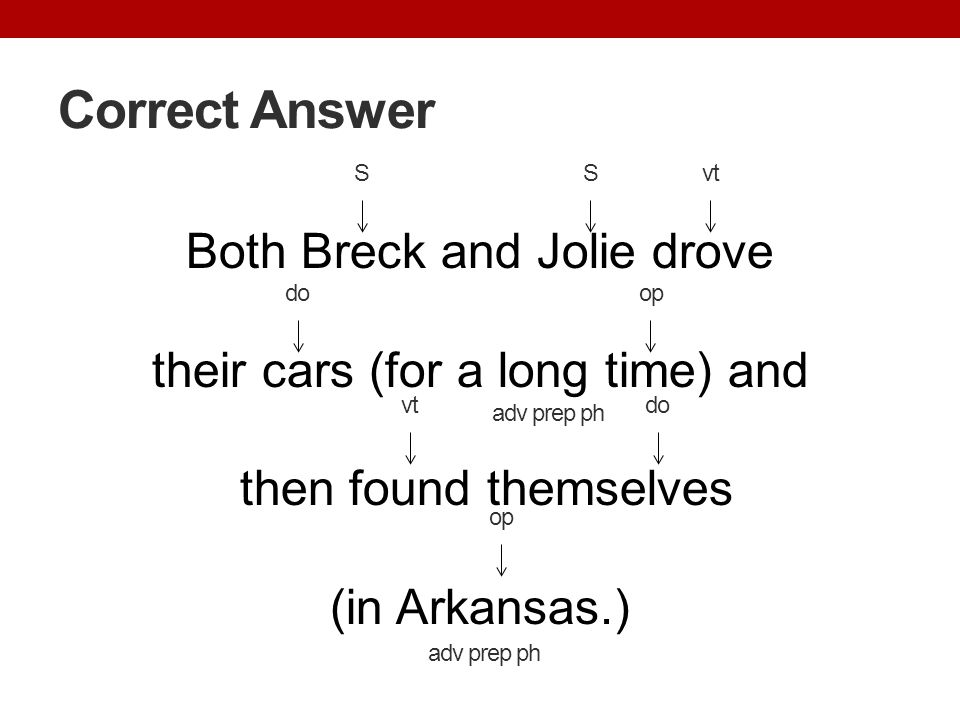 Correct Answer S. S. vt. Both Breck and Jolie drove their cars (for a long time) and then found themselves (in Arkansas.)