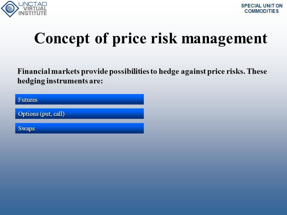 Concept of price risk management