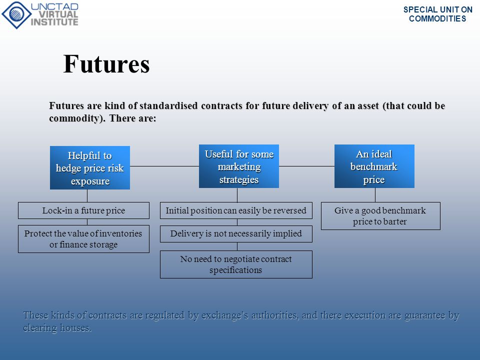 Futures Futures are kind of standardised contracts for future delivery of an asset (that could be commodity). There are: